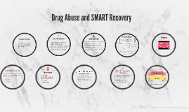 Drug Abuse and SMART Recovery