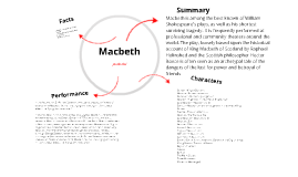 Macbeth Timeline by Jacob Idol on Prezi