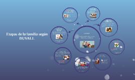 Copy of Etapas de la familia según DUVALL