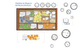 Copy of Generación de Modelos de Negocio