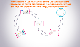 Copy of Prezi paso a paso