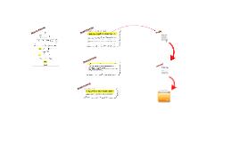 Ejemplo de uno de un procedimiento del sistema de control de calidad (NICC1)