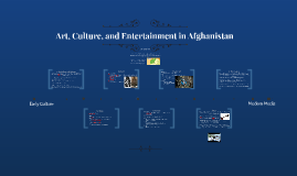 Art, Culture, and Entertainment in Afghanistan