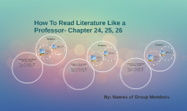 How To Read Literature Like a Professor- Chapter 24-26