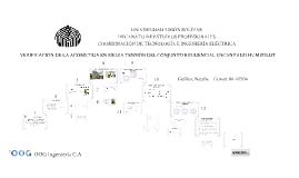 Copy of Proyecto Natalie