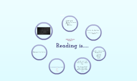 Copy of Attitudes about Reading