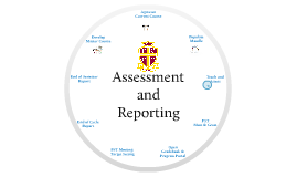 FCCC Assessment & Reporting