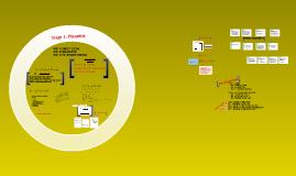 Internal Assessment HL (Business & Management)