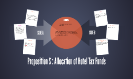 Proposition S : Allocation of Hotel Tax Funds