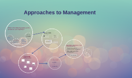 Copy of Approaches to Management