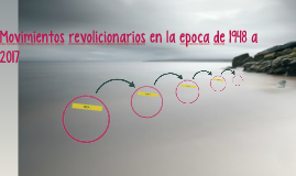 Movimientos revolicionarios en la epoca de 1948 a 2017