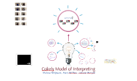 Copy of Cokely Model of Interpreting