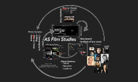 Copy of Copy of AS Film Introductory Day 2015