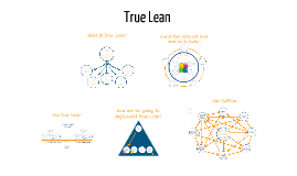 True Lean