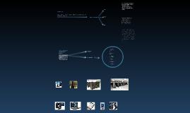 Copy of Tipos de computadoras