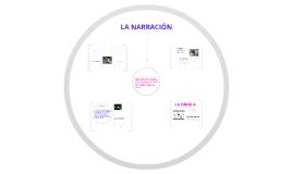 Copy of LA NARRACIÓN
