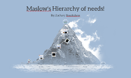 Copy of Maslow's Hierarchy of needs!