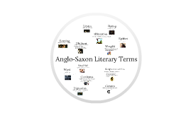 Anglo-Saxon Literary Terms