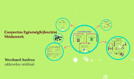 Csoportos Egészségfejlesztési Módszerek