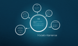 Modelo Ateniense