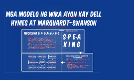 Copy of MODELO NG WIKAAyon kay Dell Hymes atMarquardt-Swanson