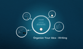 Organize Your Idea - Writing