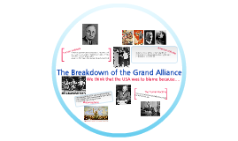 The Breakdown of the Grand Alliance