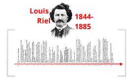 Copy of louis reil time line