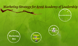 Arete Academy of Leadership