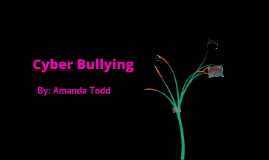 Copy of Cyber Bulling