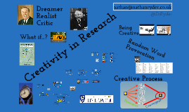 Creativity in Research @ Liverpool, July 2013