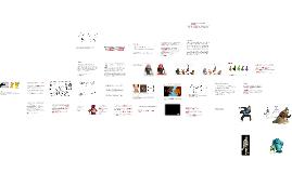 Ananlysing Character Design 2016