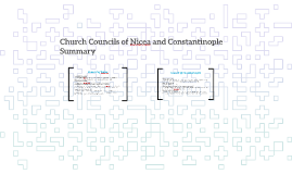 Church Councils of Nicea and Constantinople
