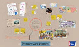 Copy of Primary Care Systems