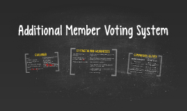 Additional Member Voting System
