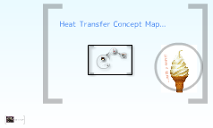 Copy of Heat Transfer