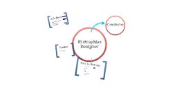 UI graphics designer