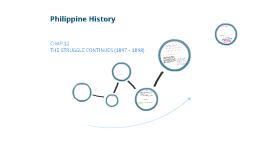 Copy of Philippine History