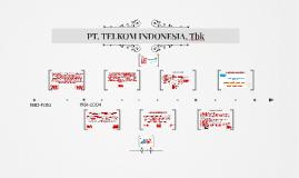 PT. TELKOM INDONESIA, Tbk