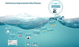 Continuous Improvement Idea Process