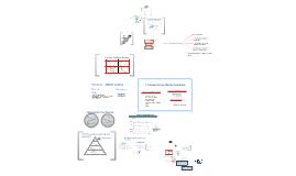 moniroreo ventilacion mecanica