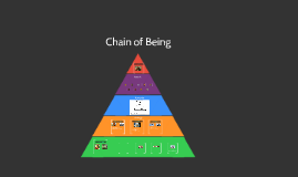 Copy of The Pyramid (Template source)