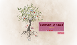 "Copy of ""A Handful of Dates"""