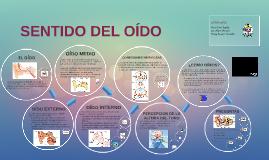 SENTIDO DEL OIDO