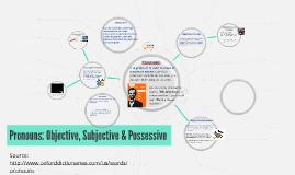 Writing: Pronouns: Objective, Subjective & Possessive