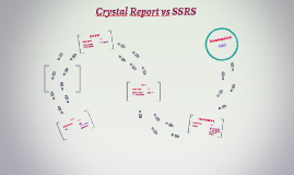 Crystal Report vs SSRS