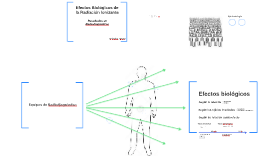 Copy of Efectos Biológicos de la Radiación Ionizante Resultados en R