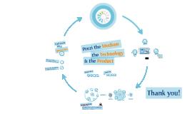 Prezi the Medium / Technology / Product
