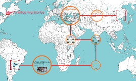 Copy of Movimientos migratorios