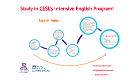 Study in CESL's Intensive English Program!